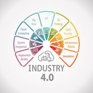 Industry 4.0 Industrial Automation Wheel Concept Infographic. Purgo Cleaning Services in London